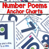 Numbers Poems- Wall Cards and Number Lines