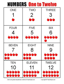 Numbers Poster Number Chart  1 to 12 Reference chart for wall & student notebook