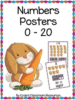 Numbers Posters 0-20