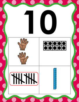 Numbers Posters, 1-20 Using Fingers, Base Tens, Tally Marks, 10 Frames