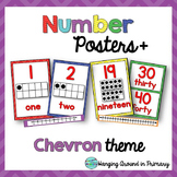 Number Posters - Chevron
