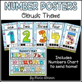 Numbers Posters {Clouds Background}
