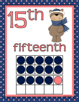 NUMBERS POSTERS 0-20 Coral Navy Classroom Decor Cardinal Ordinal Numbers