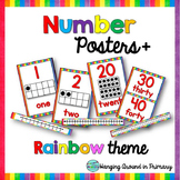 Number Posters - Rainbow