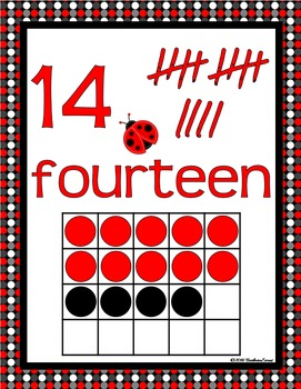 NUMBER POSTERS 0-20 Cardinal Ordinal Numbers Red Black Theme Classroom Decor