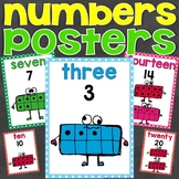 Numbers Posters for Numbers 0-20