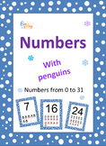 Numbers Posters with Penguins