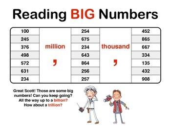 Numbers Pronunciation
