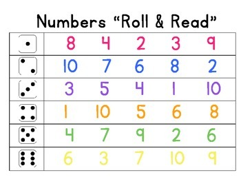 Numbers Roll & Read
