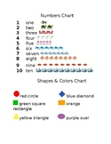 Numbers, Shapes, and Colors Chart