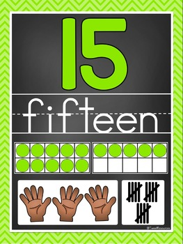 Numbers, Shapes and Colors Posters in Chalkboard & Chevron Classroom Decor