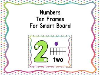 Numbers & Ten Frames For Smart Board