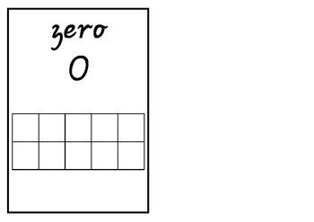 Numbers & Tens Frames