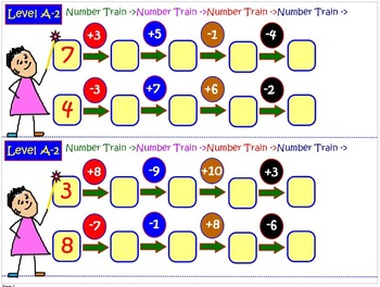Basic Math Operations Skills: NUMBER TRAIN 16 Task Cards That Work!