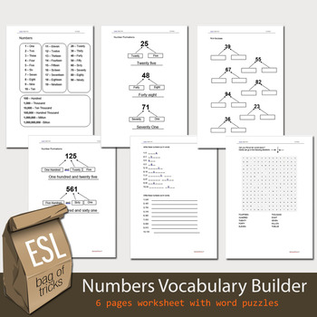Numbers - Vocabulary Flashcards and Worksheets for Adult ESL