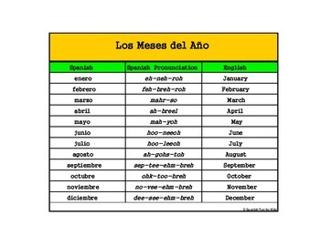 Numbers, Weekdays and Months of the Year in Spanish