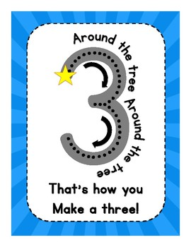Numbers Writing Posters- Primary Colors
