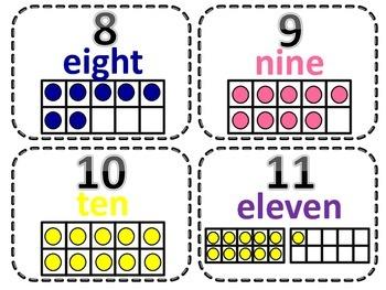 Numbers Zero to Twenty Flashcards