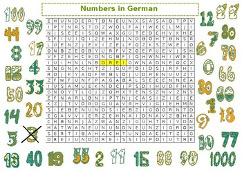 Numbers and Counting in German