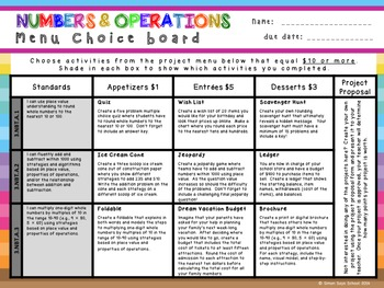 3rd Grade Numbers and Operations Choice Board – Enrichment Math Menu