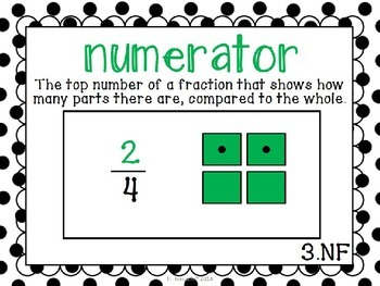 Numbers and Operations- Fractions Common Core Math Vocabulary Posters- Grade 3