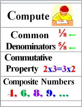 Numbers and Operations Illustrated Math Word Wall