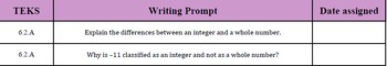 6th Grade Math Numbers and Operations Writing Prompts {TEKS Aligned}
