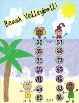 Numbers and Operations in Base 10 - Comparing Numbers:  Beach Volleyball