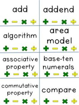 Numbers and Operations in Base Ten CCSS: A Grade 4 Vocabulary Tool Kit