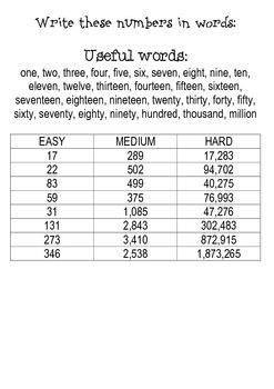 Numbers as words