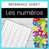 Numbers (chiffres) in French
