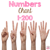 Numbers for Pocket Charts 1-200