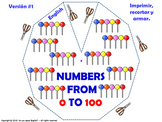 Numbers from 0 to 100