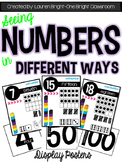 Numbers in Different Ways Display Posters