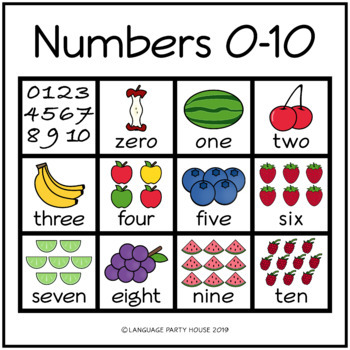 Numbers in English Fruit Printables