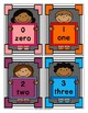 Numbers in English: 0-10 Poster Cards Set 2