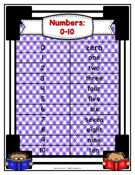 Numbers in English: 0-10 Poster Cards Set 3