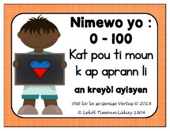 Numbers in Haitian Creole: 0-100 Flashcards (Haiti) (bw)