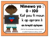 Numbers Flashcards in Haitian Creole: 0-100 (separate)