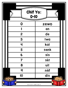 Numbers in Haitian Creole: 0-10 Poster Cards (Haiti) Set 1