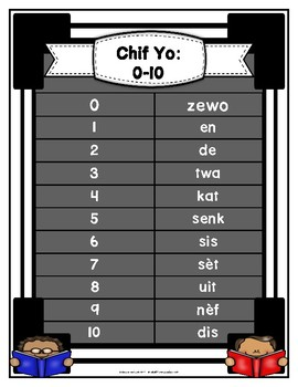 Numbers in Haitian Creole: 0-10 Poster Cards (Haiti) Set 2