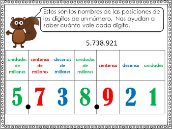 Numbers in Word Form and Place Value Anchor Charts {Spanish} [Dual ...
