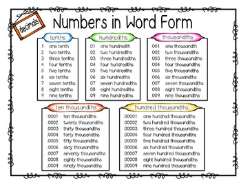Numbers in Word Form Charts!