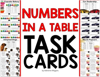 Numbers in a Table Task Cards