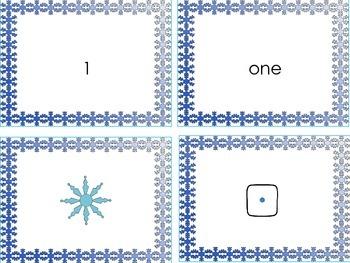 Numbers in a Winter Wonderland