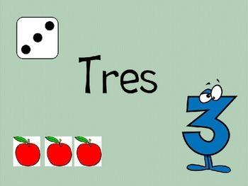 Numbers in spanish - Los numeros 1-31
