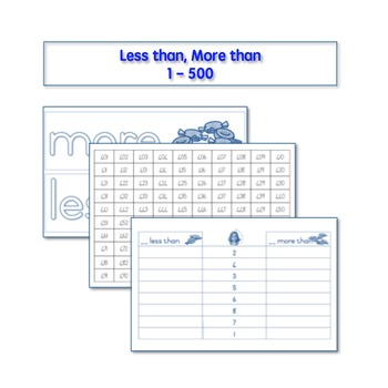 Numbers: less, more