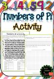 Pi Activity