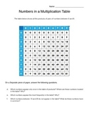 Numbers on a Multiplication Table