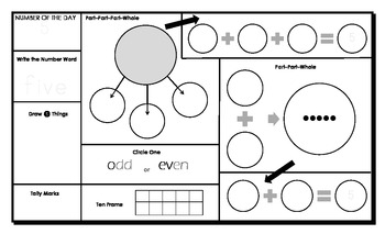 Numbers to 10 Graphic Organizer: Numeracy Mats for Number of the Day